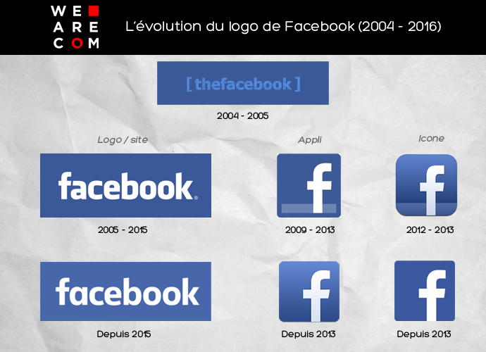 Evolution logo Facebook